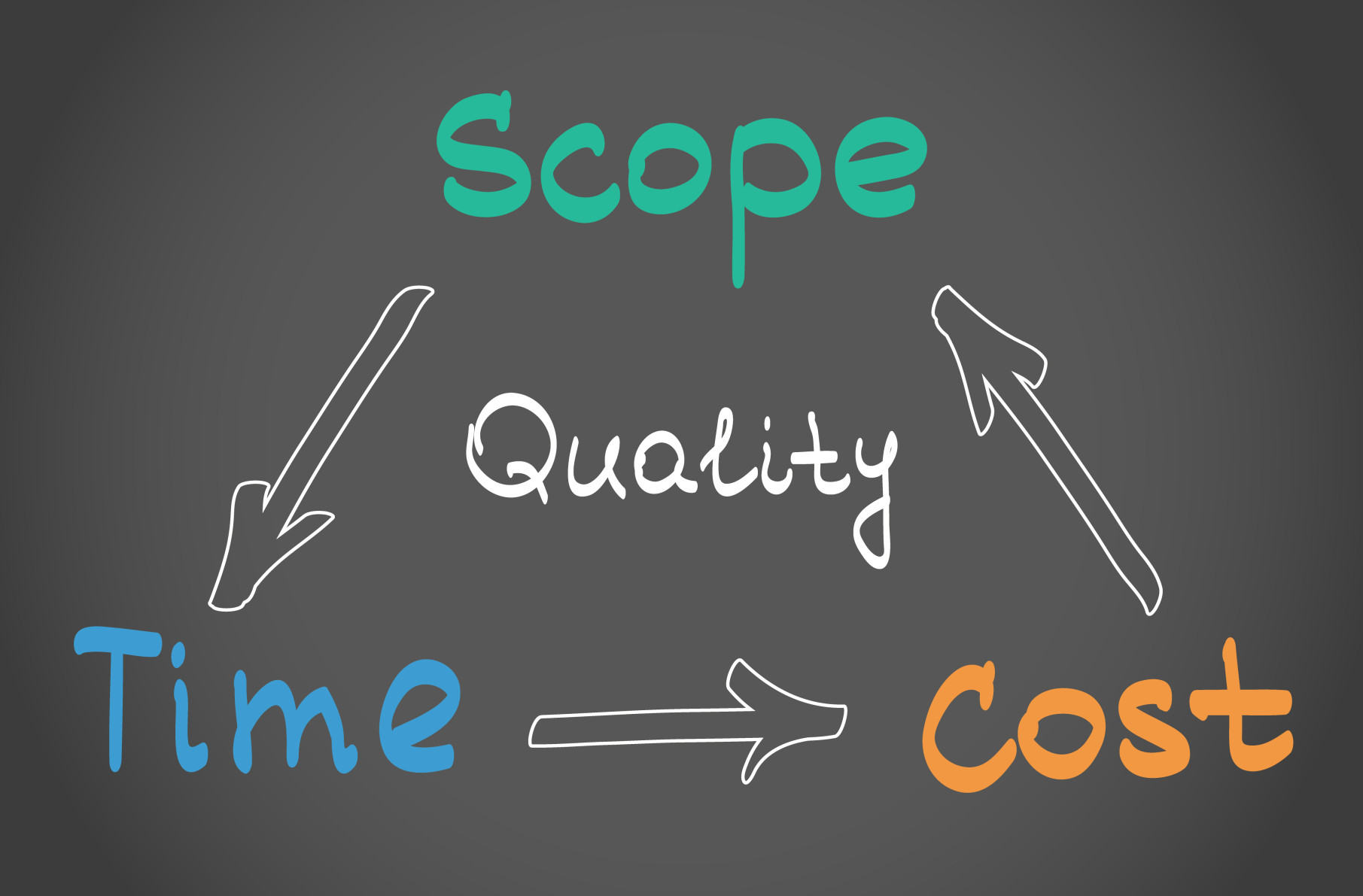 Abbreviated scope vs full scope which is right for your blog malvernweather Image collections